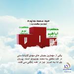۴۶. ادعای سید محمد جونپوری