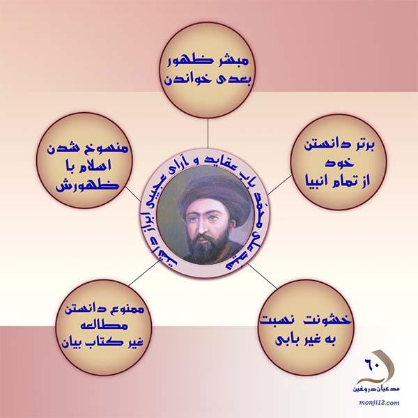 علی محمد باب